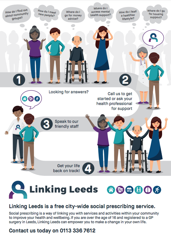 Linking Leeds image of the poster