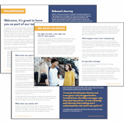 thumbnails of the pages of the Volunteering Handbook