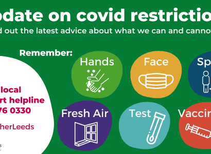 What are covid restrictions now?